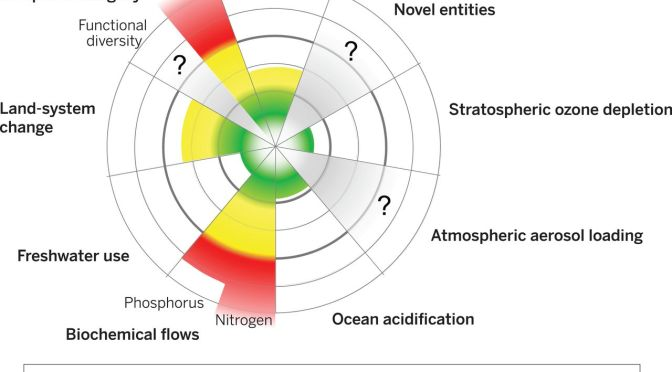 Planetary Boundaries – heading for a crash
